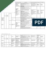 RESUMEN BACTERIOLOGÍA.pdf