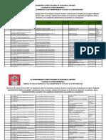 LICENCIAS_DE_FUNCIONAMIENTO ITA 2014.pdf