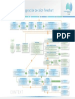 Nursing-and-Midwifery-Board---Codes-and-Guidelines---Nursing-practice-decision-flowchart-2013.PDF