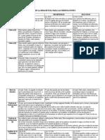 6. MISA RITUAL PARA LAS ORDENACIONES O-P-D.doc