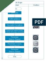 Instructivos Lavado de Ropa Lavadora.pdf