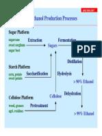 Bioetanol generalitati ppt.pdf