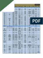 tabela de conversão de materiais.pdf