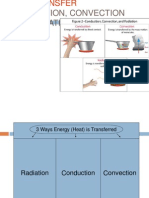 Energy Transfer Conductionconvectionradiation