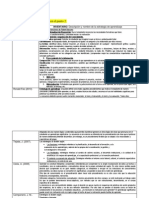 cuadro act 9 profordems 7 BIS.docx