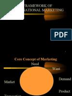 Frame Work of International Marketing-1