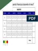 Comportamiento mensual.docx