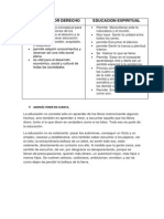 EDUCACIÓN POR DERECHO.docx
