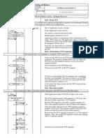 TCP_Summary.pdf
