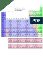 tableau-pc3a9riodique-des-mathc3a9maticiens.pdf