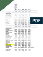 15837_Tata Steel Balance Sheet(2007-11)XLS