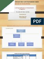 Propuesta de Especialización en Comunicación y Cognición 97.pptx