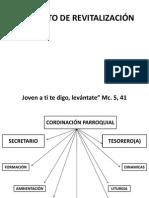 PROYECTO DE REVITALIZACIÓN.pptx