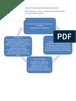 CUADRO COMPARATIVO EN RELACION AL DERECHO DE SINDICALIZACION.docx