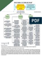 Mapa resumen de Teoría del estado - Bis.pdf