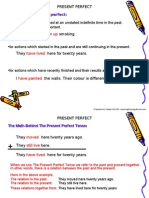 The Idea Behind the Present Perfect Tense