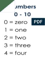 Numero Es Ingles