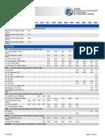 ACARA_guiaprecios2014completa.pdf