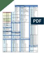 x-planeKeysSingleSheet.pdf