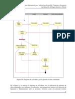 Sistema Gestionado.pdf