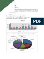 TABLAS GRAFICOS.docx