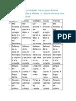 reorganiza tus actividades diarias para obtener mejores resultados y elabora un reporte semanal para evaluar las mejoras