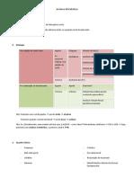 3. Disturbios metabolicos.pdf