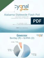 Alabama Statewide Flash Poll Presentation - 10/16/14