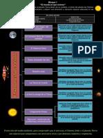 bloque curricular.pdf
