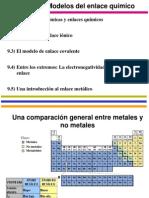 09_Modelos del enlace quimico.ppt