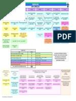 RETICULA LICENCIATURA EN  DERECHO.pdf