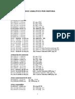 Indice de Jurisprudencia Constituional.doc