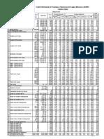 1 TARIFA ENERO 09. mtc - maquinarias combustiblee.pdf
