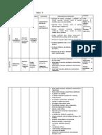Diversificación Curricular 2014.docx