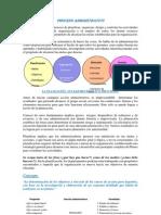 EL PROCESO ADMINISTRATIVO.pdf