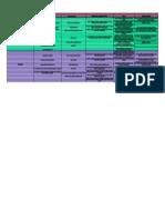 aprendizaje de informatica - Hojas de cálculo de Google.pdf