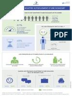 Sanofi - Infographie - Les Français et la douleur.pdf