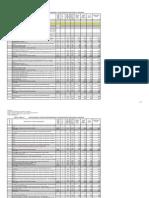 REV - ZONA 4 Preliminarno Ispravljeno