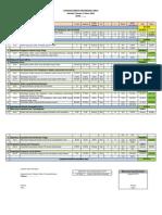 Format Perhitungan NKO KPPN Tahun 2014