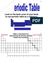 periodic table lesson web