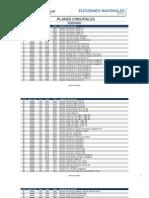 PLAN CIRCUITAL SORIANO.pdf