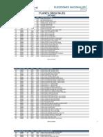 PLAN CIRCUITAL ARTIGAS.pdf