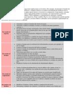 LOS JUEGOS DE PREDOMINIO TACTICO 2.docx