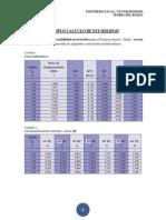 Ejercicio tipico de estabilidad. ING. VICTOR ROMERO.pdf