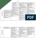 Planos Curriculares 1º ciclo.pdf