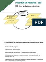 Evaluación Riesgos SSO.ppt