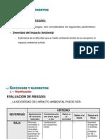 Evaluación de Riesgso MA.ppt
