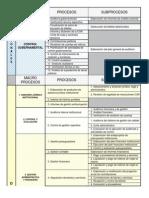 cuadro resumen mapa de procesos 05.09.13.pdf