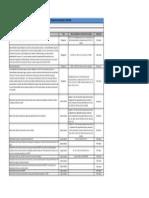 Req Doc OFICINAS.pdf