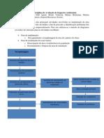 Dadas as listas de principais atividades dos empreendimentos.docx